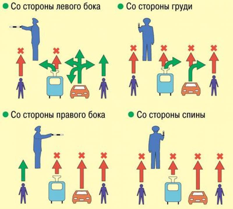 Вместо светофора регулировщик правила